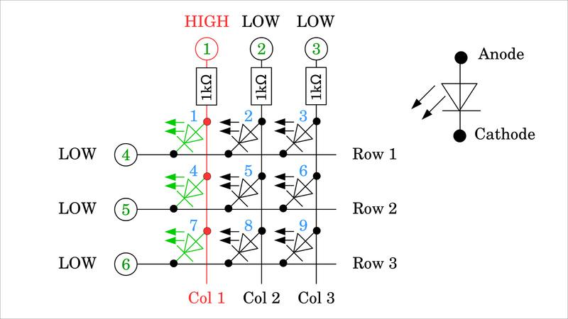 PC-LED-matrix-figure-1