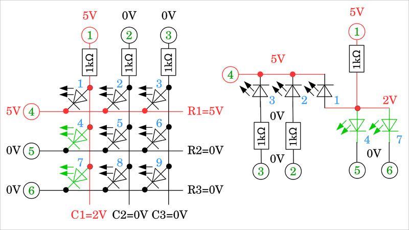 PC-LED-matrix-figure-3