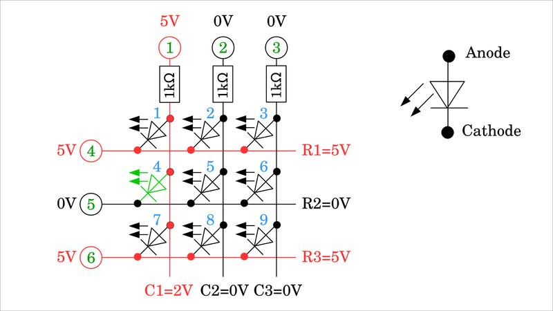 PC-LED-matrix-figure-4