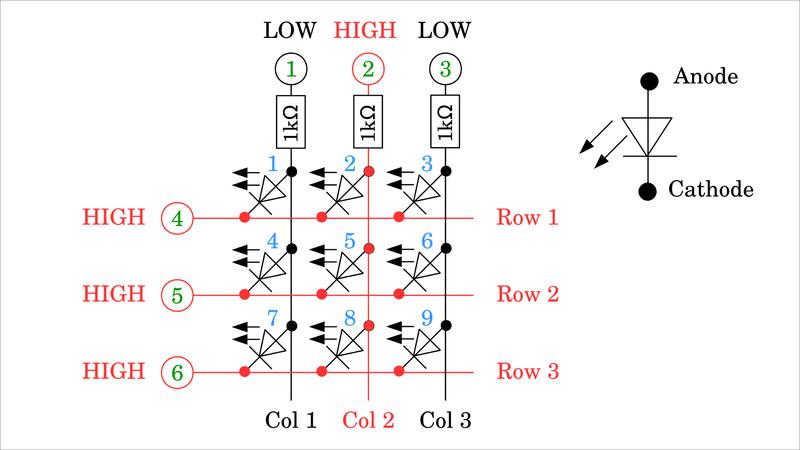 PC-LED-matrix-figure-7