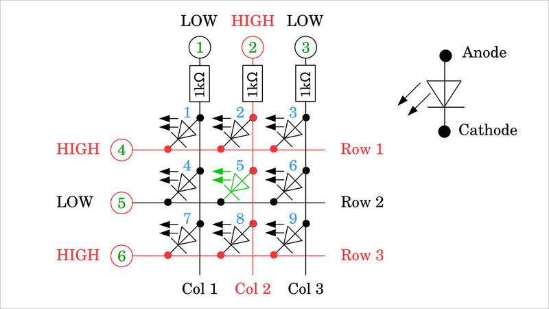 PC-LED-matrix-figure-8