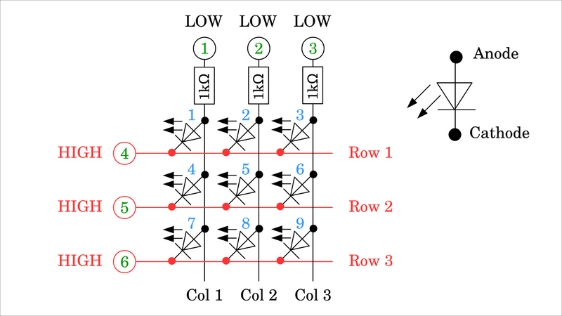 PC-LED-matrix-figure-9