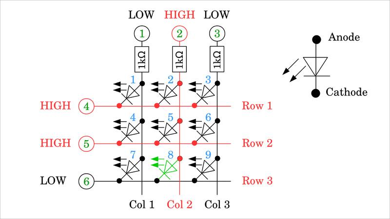 PC-LED-matrix-figure-10
