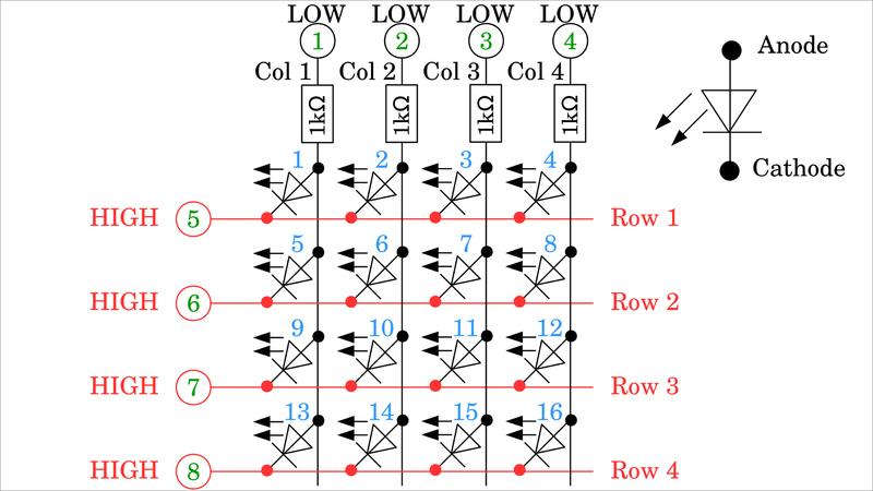 PC-LED-matrix-figure-14
