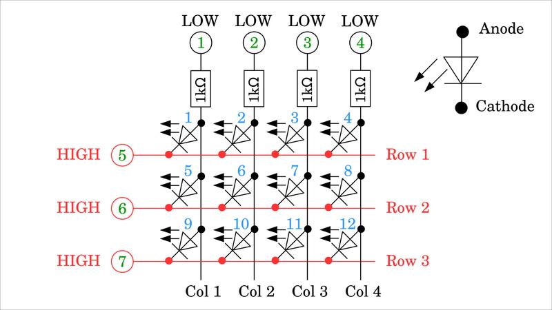 PC-LED-matrix-figure-15