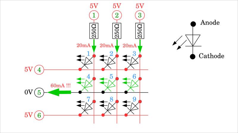 PC-LED-matrix-figure-17