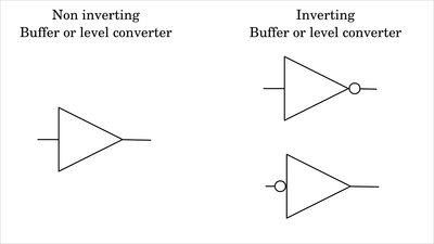Circuit symbols of operational amplifiers