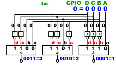 Wiring hardware addresses in a demultiplexer