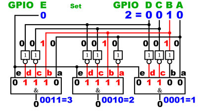 Demultiplexer with additional bit on LOW