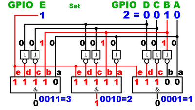 Demultiplexer with additional bit on HIGH