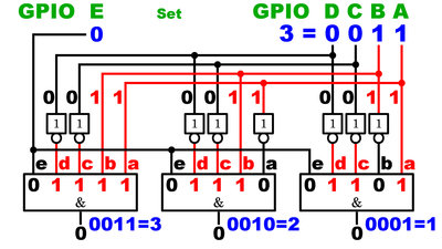 Deactivated Demultiplexer with address 3