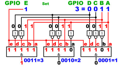 Activated demultiplexer with address 3