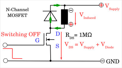 Inductive load with flyback diode