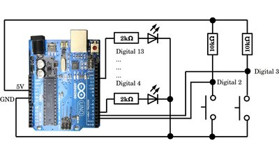 Arduino Uno Digital Pins