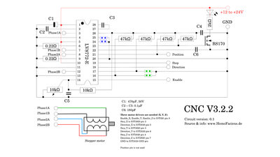 Electronics of CNC router v3.2.2