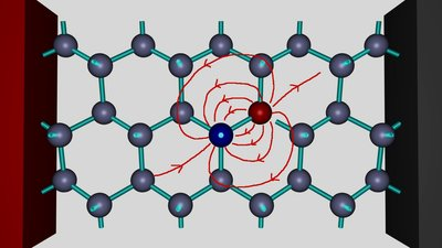 Electric field between two ions in the crystal