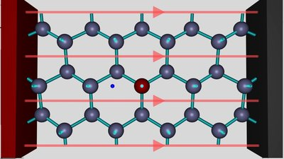 Electron movement in a silicon crystal
