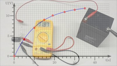 Recording variable voltages with a multimeter
