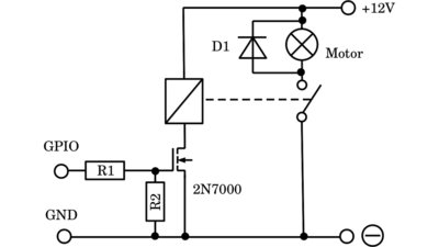 Amplifying with Relay