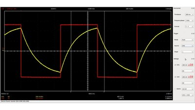 Oscilloscope plot, 50% duty cycle