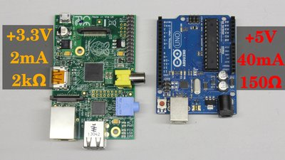 Raspberry Pi and Arduino Uno