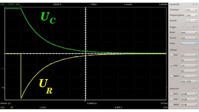 Oscilloscope plot voltage across capacitor and resistor, discharging procedure