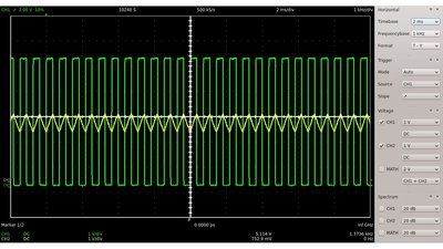 Oscilloscope plot square wave signal, high frequency