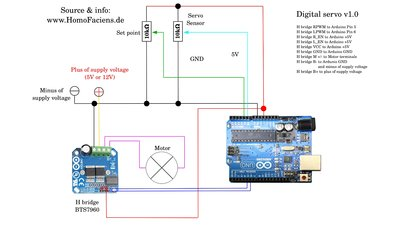 Homebuild servo Arduino Uno with BTS7960